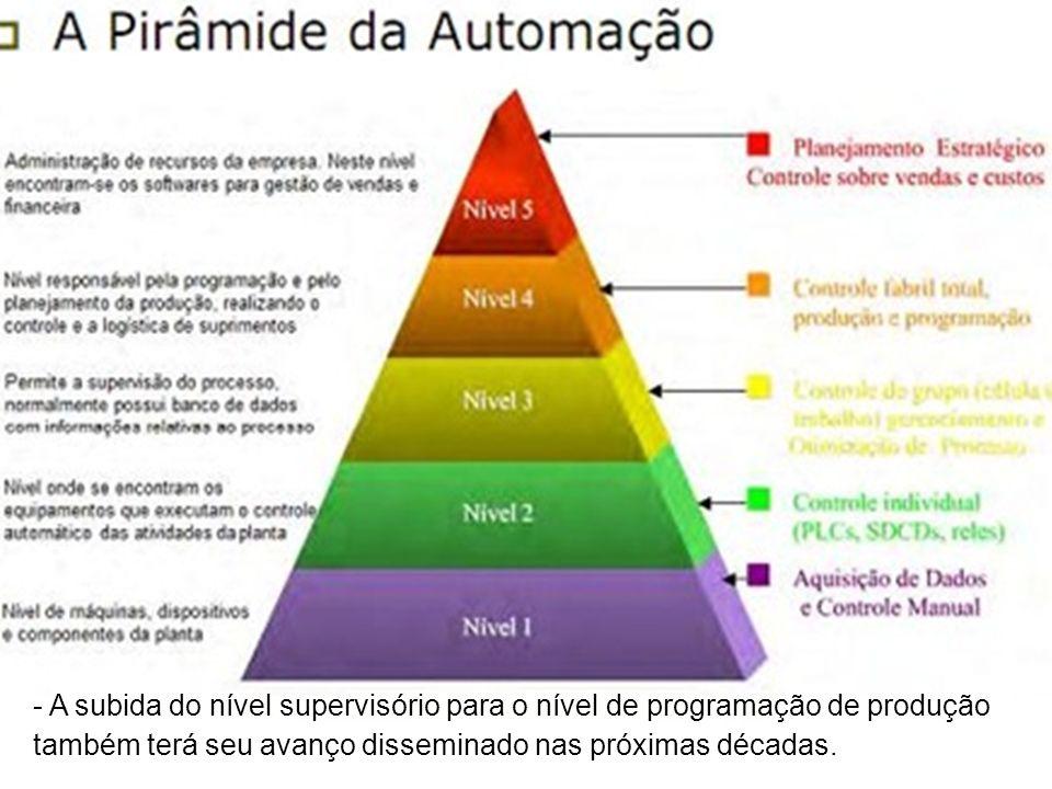 CICLO DE VIDA DE UM PROJETO DE AUTOMAÇÃO - A subida do nível supervisório para o nível de programação de produção também terá seu avanço disseminado n