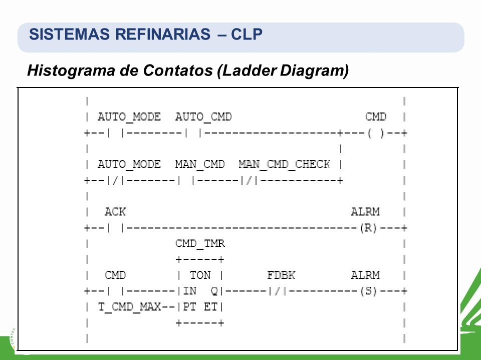 -A-A Histograma de Contatos (Ladder Diagram)