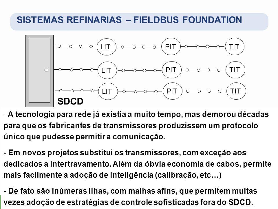 SISTEMAS REFINARIAS – FIELDBUS FOUNDATION LITPITTITLITPITTITLITPITTIT SDCD - A tecnologia para rede já existia a muito tempo, mas demorou décadas para