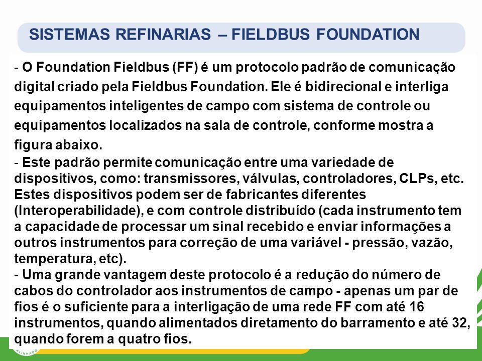- O Foundation Fieldbus (FF) é um protocolo padrão de comunicação digital criado pela Fieldbus Foundation. Ele é bidirecional e interliga equipamentos