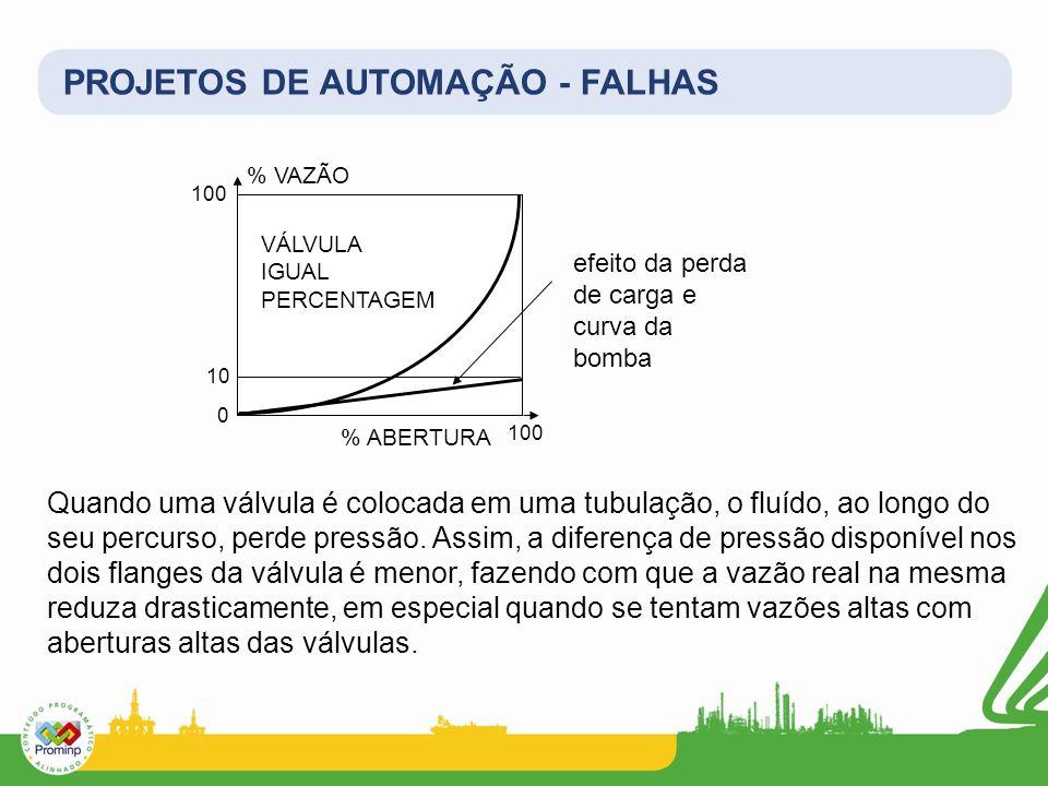 PROJETOS DE AUTOMAÇÃO - FALHAS efeito da perda de carga e curva da bomba % VAZÃO % ABERTURA VÁLVULA IGUAL PERCENTAGEM 100 0 10 Quando uma válvula é co