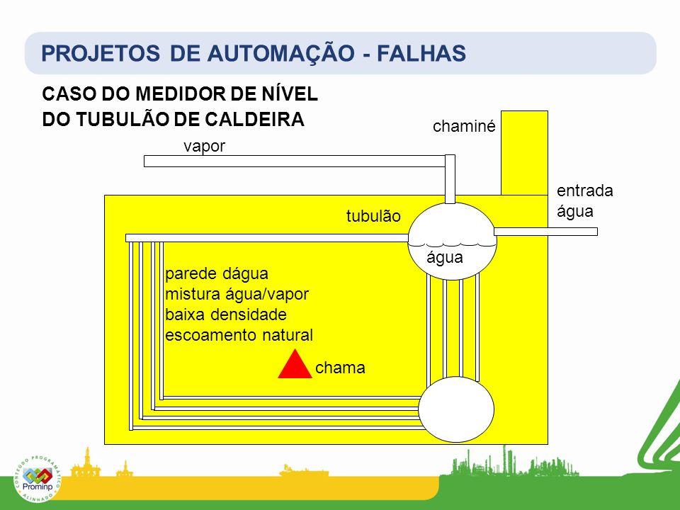 PROJETOS DE AUTOMAÇÃO - FALHAS CASO DO MEDIDOR DE NÍVEL DO TUBULÃO DE CALDEIRA parede dágua mistura água/vapor baixa densidade escoamento natural cham