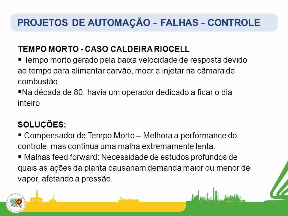 PROJETOS DE AUTOMAÇÃO – FALHAS – CONTROLE TEMPO MORTO - CASO CALDEIRA RIOCELL Tempo morto gerado pela baixa velocidade de resposta devido ao tempo par
