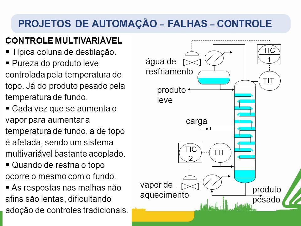 PROJETOS DE AUTOMAÇÃO – FALHAS – CONTROLE CONTROLE MULTIVARIÁVEL Típica coluna de destilação. Pureza do produto leve controlada pela temperatura de to