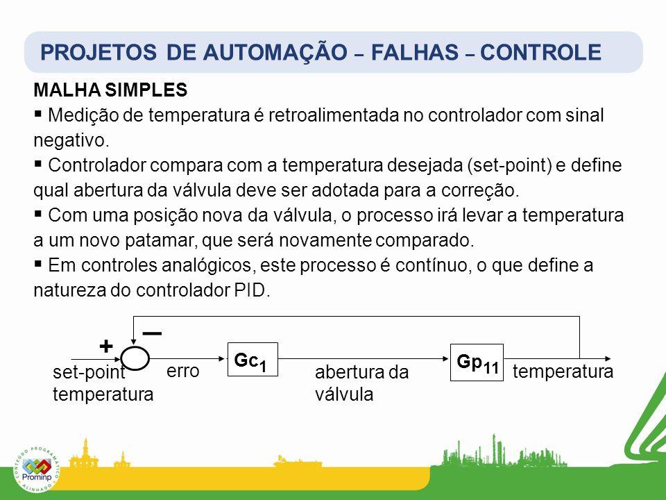 PROJETOS DE AUTOMAÇÃO – FALHAS – CONTROLE MALHA SIMPLES Medição de temperatura é retroalimentada no controlador com sinal negativo. Controlador compar