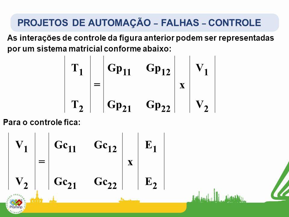 PROJETOS DE AUTOMAÇÃO – FALHAS – CONTROLE As interações de controle da figura anterior podem ser representadas por um sistema matricial conforme abaix