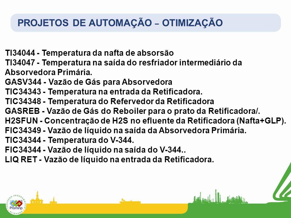 PROJETOS DE AUTOMAÇÃO – OTIMIZAÇÃO TI34044 - Temperatura da nafta de absorsão TI34047 - Temperatura na saída do resfriador intermediário da Absorvedor
