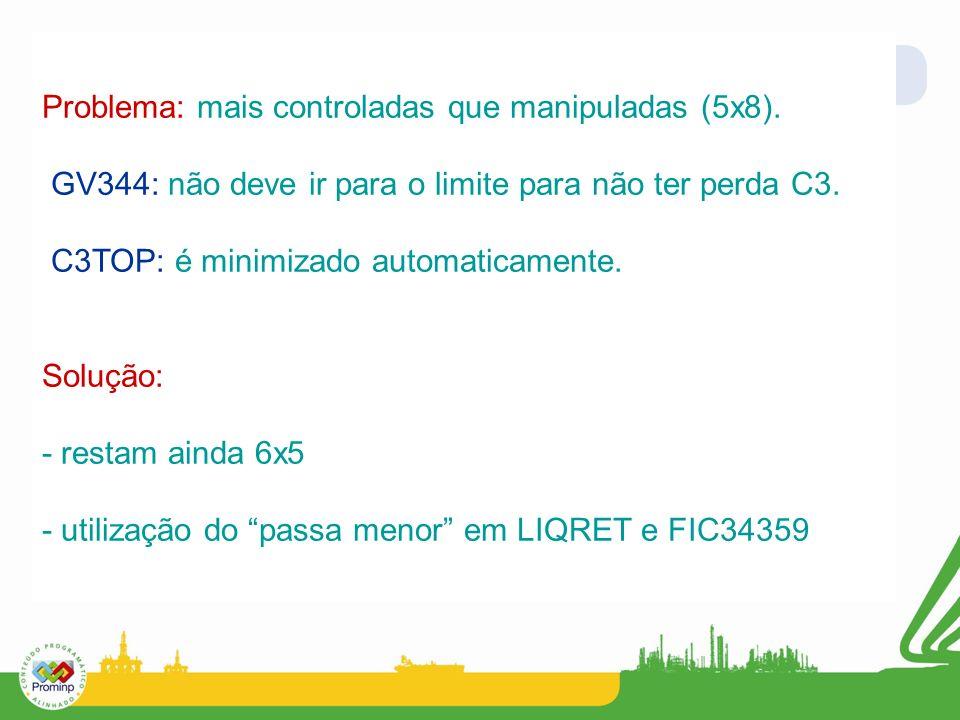 Problema: mais controladas que manipuladas (5x8). GV344: não deve ir para o limite para não ter perda C3. C3TOP: é minimizado automaticamente. Solução