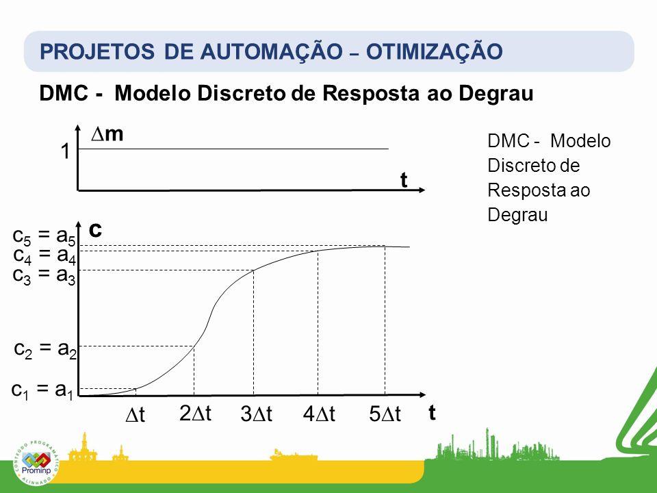 PROJETOS DE AUTOMAÇÃO – OTIMIZAÇÃO DMC - Modelo Discreto de Resposta ao Degrau m t 1 t c 1 = a 1 c 4 = a 4 c 3 = a 3 c 2 = a 2 c 5 = a 5 c t 2t 3t4t5t