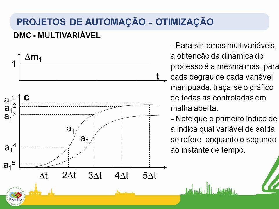 PROJETOS DE AUTOMAÇÃO – OTIMIZAÇÃO DMC - MULTIVARIÁVEL m1m1 t 1 a15a15 a12a12 a13a13 a14a14 a11a11 c t 2t 3t4t5t - Para sistemas multivariáveis, a obt