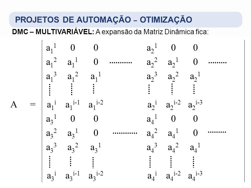 PROJETOS DE AUTOMAÇÃO – OTIMIZAÇÃO DMC – MULTIVARIÁVEL: A expansão da Matriz Dinâmica fica: a11a11 00a21a21 00 a12a12 a11a11 0a22a22 a21a21 0 a13a13 a