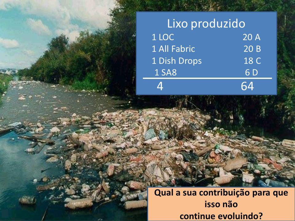 Lixo produzido 1 LOC 20 A 1 All Fabric 20 B 1 Dish Drops 18 C 1 SA8 6 D 4 64 4 Qual a sua contribuição para que isso não continue evoluindo?