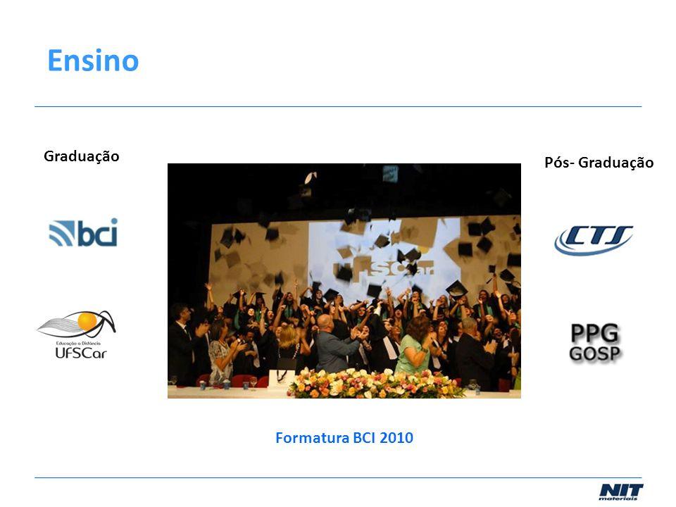 Ensino Formatura BCI 2010 Graduação Pós- Graduação