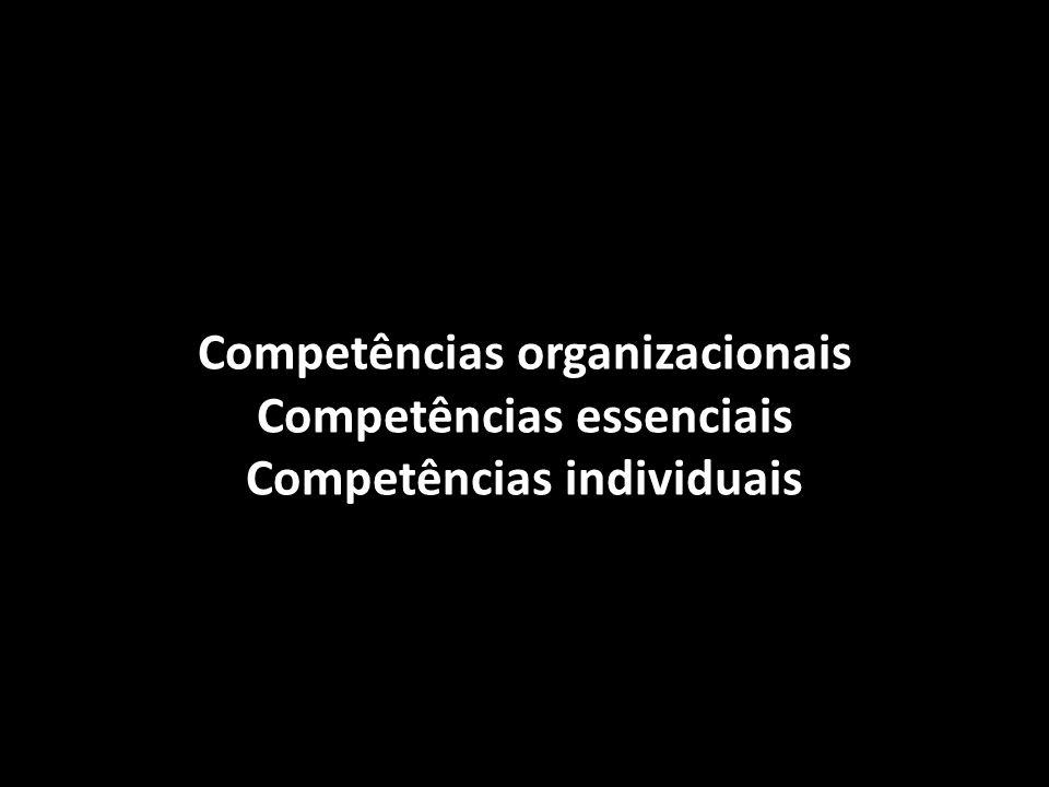 Competências organizacionais Competências essenciais Competências individuais