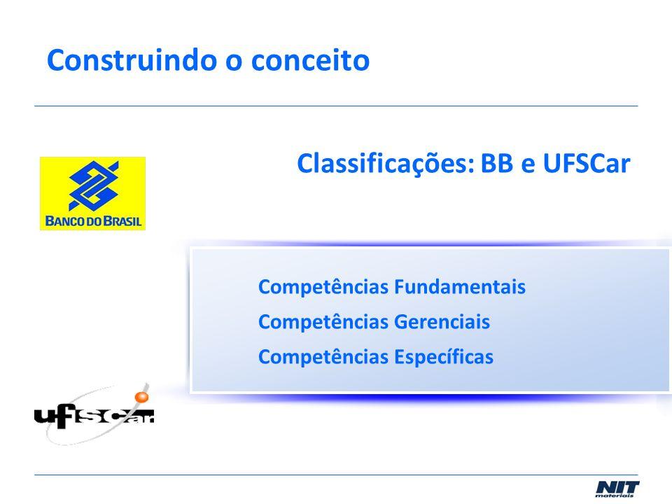 Classificações: BB e UFSCar Construindo o conceito Competências Fundamentais Competências Gerenciais Competências Específicas
