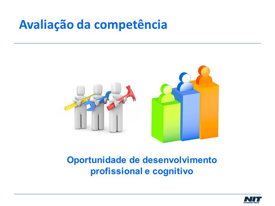Oportunidade de desenvolvimento profissional e cognitivo Avaliação da competência