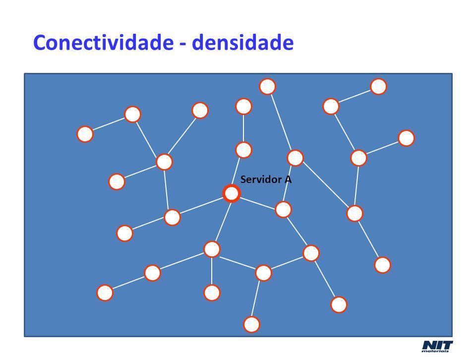 Servidor A Conectividade - densidade
