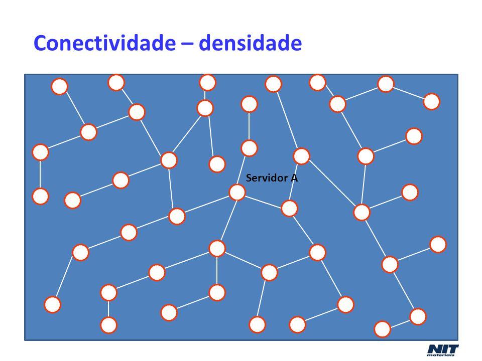 Servidor A Conectividade – densidade