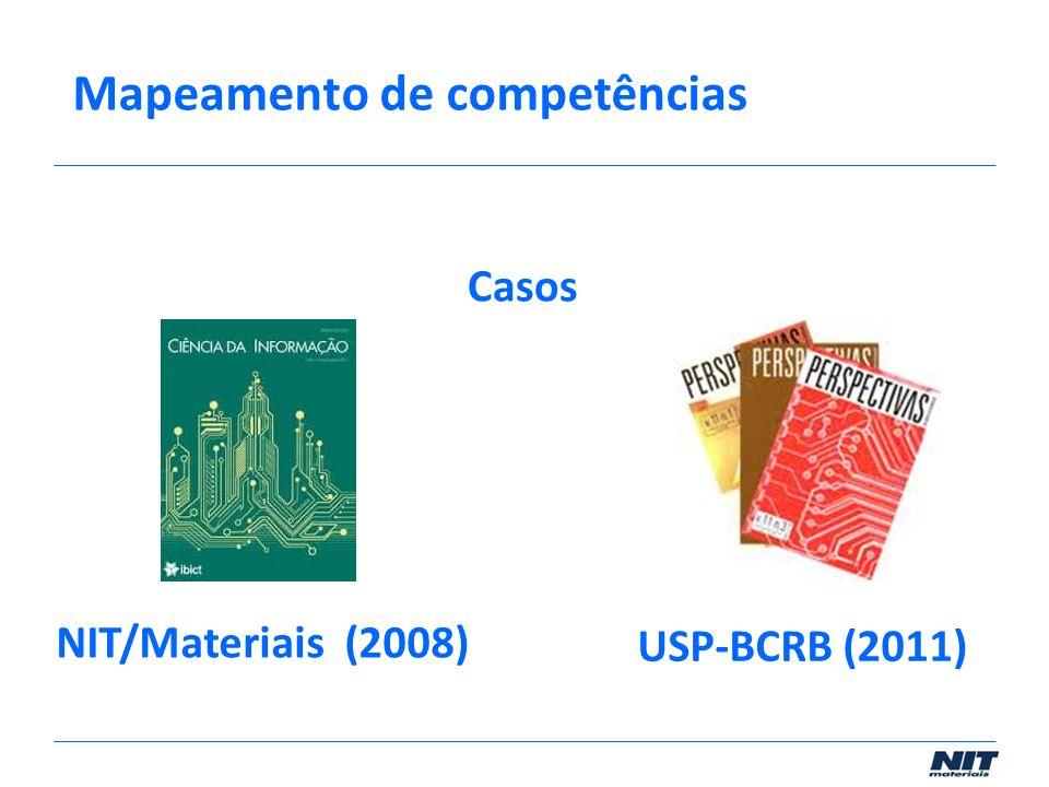 USP-BCRB (2011) Mapeamento de competências NIT/Materiais (2008) Casos