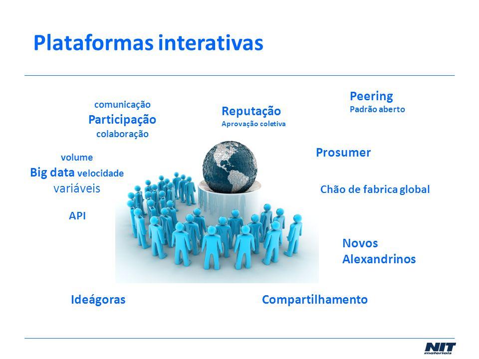 comunicação Participação colaboração Compartilhamento Reputação Aprovação coletiva Prosumer Ideágoras Novos Alexandrinos API Chão de fabrica global Pe