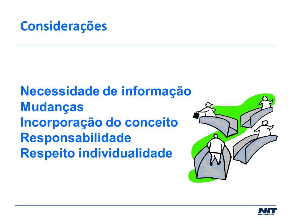 Considerações Necessidade de informação Mudanças Incorporação do conceito Responsabilidade Respeito individualidade