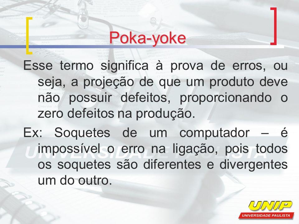 Poka-yoke Esse termo significa à prova de erros, ou seja, a projeção de que um produto deve não possuir defeitos, proporcionando o zero defeitos na pr