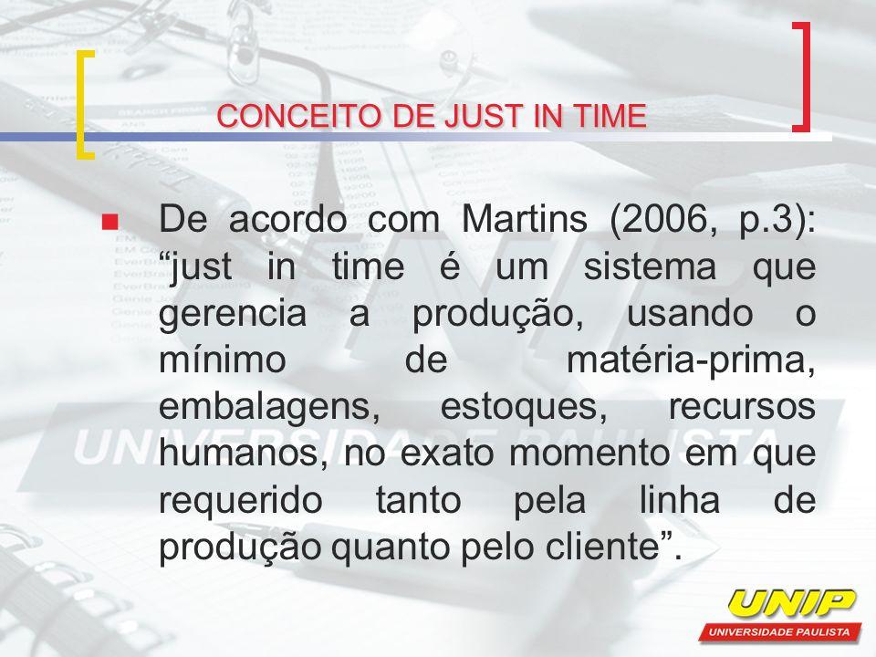 CONCEITO DE JUST IN TIME De acordo com Martins (2006, p.3): just in time é um sistema que gerencia a produção, usando o mínimo de matéria-prima, embal