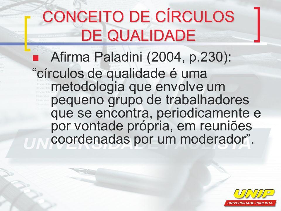 CONCEITO DE CÍRCULOS DE QUALIDADE Afirma Paladini (2004, p.230): círculos de qualidade é uma metodologia que envolve um pequeno grupo de trabalhadores