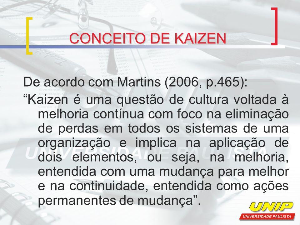CONCEITO DE KAIZEN De acordo com Martins (2006, p.465): Kaizen é uma questão de cultura voltada à melhoria contínua com foco na eliminação de perdas e