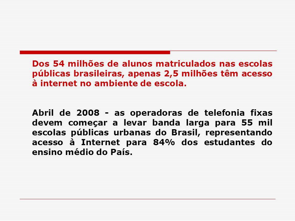 Dos 54 milhões de alunos matriculados nas escolas públicas brasileiras, apenas 2,5 milhões têm acesso à internet no ambiente de escola. Abril de 2008