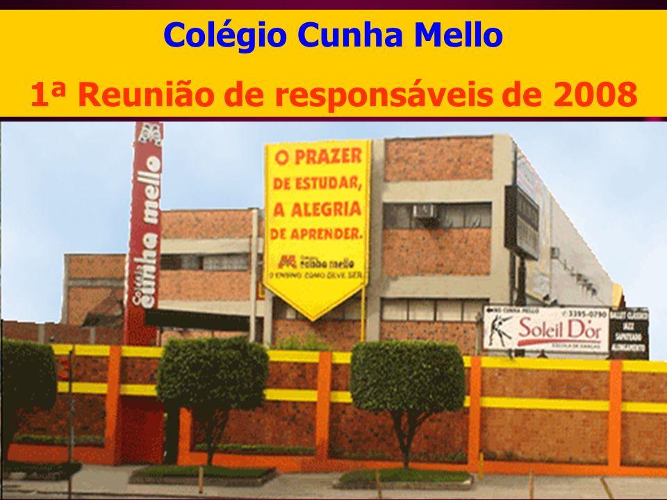 Colégio Cunha Mello 2008 Tema S. O.S Sensibilização Desenvolviment o Sustentável Soluções