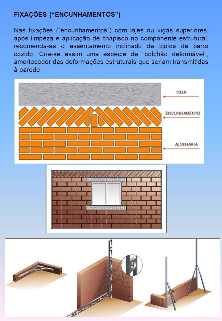 FIXAÇÕES (ENCUNHAMENTOS) Nas xações (encunhamentos) com lajes ou vigas superiores, após limpeza e aplicação de chapisco no componente estrutural, recomenda-se o assentamento inclinado de tijolos de barro cozido.