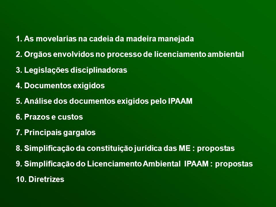 Item Para solicitação da LI 10 Comprovante de recolhimento de taxa de expediente (Modelo IPAAM) 11 Requerimento solicitando a Licença de Instalação – LI (Modelo IPAAM) 12Cadastro específico da atividade (Modelo IPAAM) 13 Certidão negativa de débitos (em vigor), expedida pela SEFAZ-AM, se pessoa jurídica 14 Projeto de implantação da indústria, conforme requisitos mínimos (Modelo IPAAM) 15 Lay-out (em planta baixa em escala compatível), e/ou fluxograma do processo produtivo, indicando equipamentos, materiais e substancias utilizadas em todas as etapas de fabricação do produto devidamente assinado pelo responsável técnico habilitado (quando for o caso) 16Ter atendido todas as exigências / restrições da LP Cadastro já solicitado na LP A dependência deste documento bloqueia o processo de licenciamento.