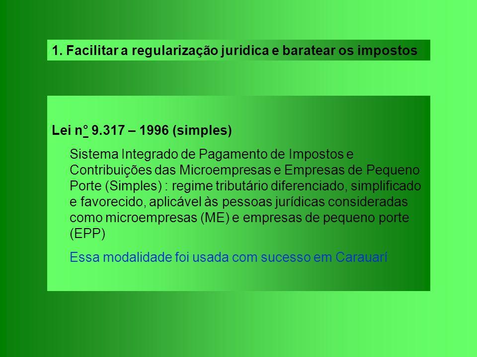 Lei n° 9.317 – 1996 (simples) Sistema Integrado de Pagamento de Impostos e Contribuições das Microempresas e Empresas de Pequeno Porte (Simples) : reg
