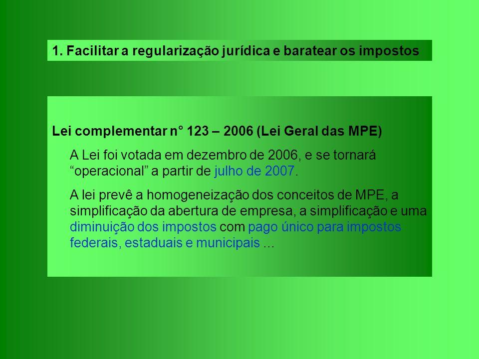 Lei complementar n° 123 – 2006 (Lei Geral das MPE) A Lei foi votada em dezembro de 2006, e se tornará operacional a partir de julho de 2007. A lei pre