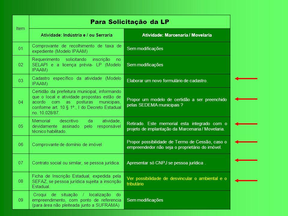 Item Para Solicitação da LP Atividade: Indústria e / ou SerrariaAtividade: Marcenaria / Movelaria 01 Comprovante de recolhimento de taxa de expediente