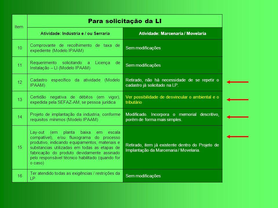 Item Para solicitação da LI Atividade: Indústria e / ou SerrariaAtividade: Marcenaria / Movelaria 10 Comprovante de recolhimento de taxa de expediente