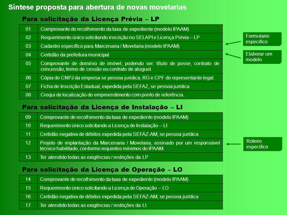 Para solicitação da Licença Prévia – LP 01Comprovante de recolhimento da taxa de expediente (modelo IPAAM) 02Requerimento único solicitando inscrição