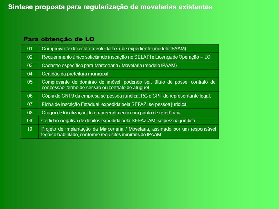 Para obtenção de LO 01Comprovante de recolhimento da taxa de expediente (modelo IPAAM) 02Requerimento único solicitando inscrição no SELAPI e Licença