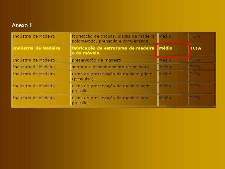 Anexo II Indústria de Madeira fabricação de chapas, placas de madeira aglomerada, prensada e compensada Médio TCFA Indústria de Madeira fabricação de