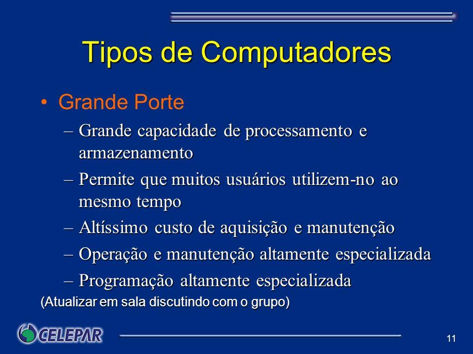 11 Tipos de Computadores Grande Porte –Grande capacidade de processamento e armazenamento –Permite que muitos usuários utilizem-no ao mesmo tempo –Alt