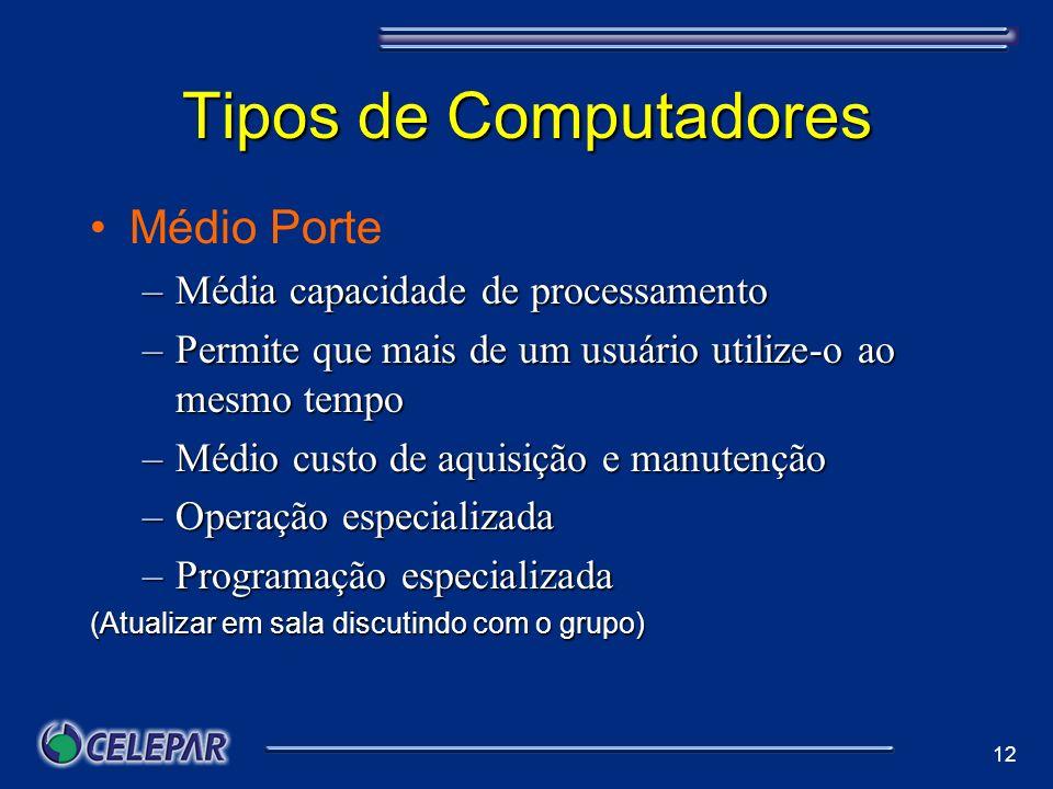 12 Tipos de Computadores Médio Porte –Média capacidade de processamento –Permite que mais de um usuário utilize-o ao mesmo tempo –Médio custo de aquis