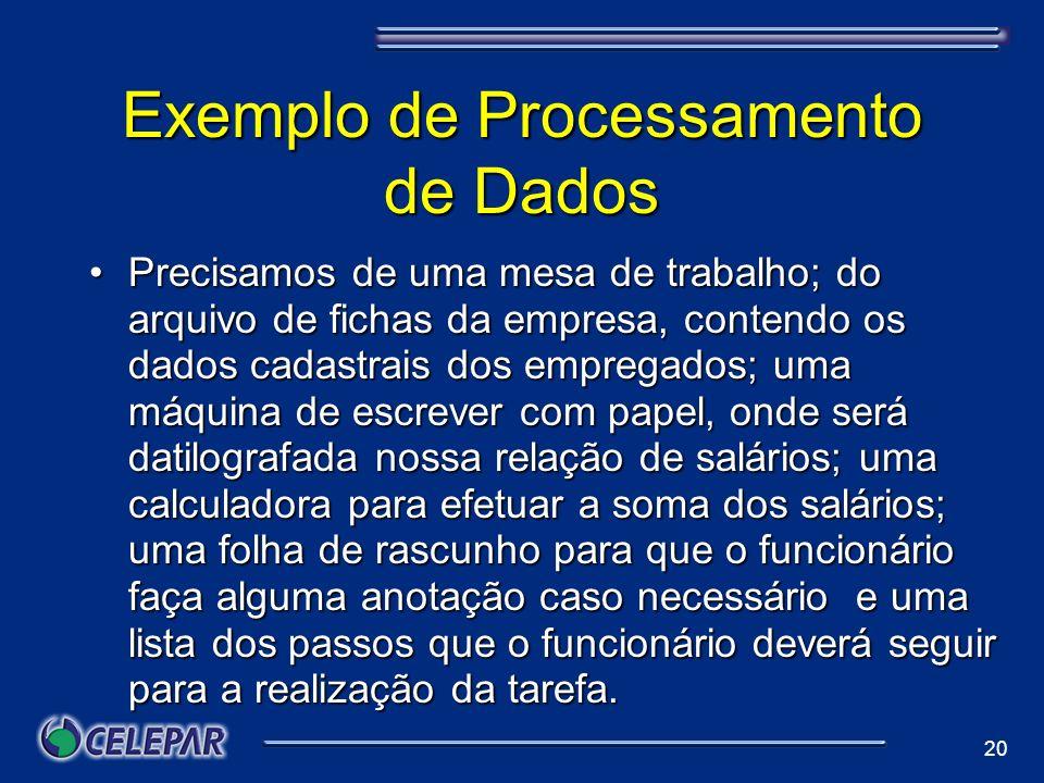20 Exemplo de Processamento de Dados Precisamos de uma mesa de trabalho; do arquivo de fichas da empresa, contendo os dados cadastrais dos empregados;