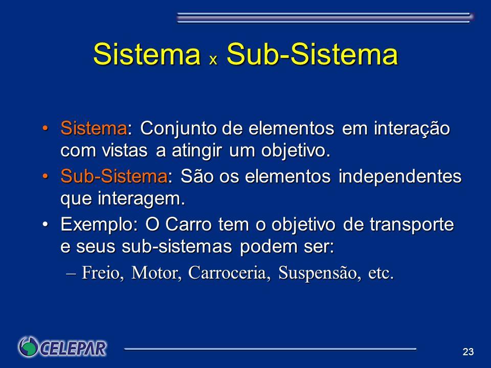 23 Sistema x Sub-Sistema Sistema: Conjunto de elementos em interação com vistas a atingir um objetivo.Sistema: Conjunto de elementos em interação com