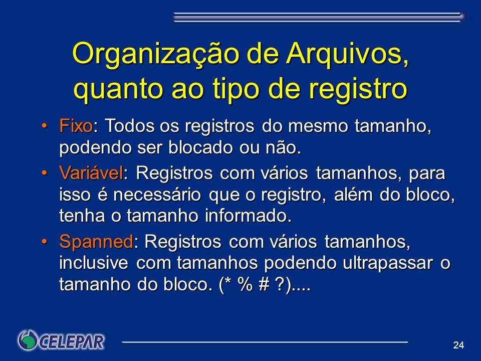 24 Organização de Arquivos, quanto ao tipo de registro Fixo: Todos os registros do mesmo tamanho, podendo ser blocado ou não.Fixo: Todos os registros