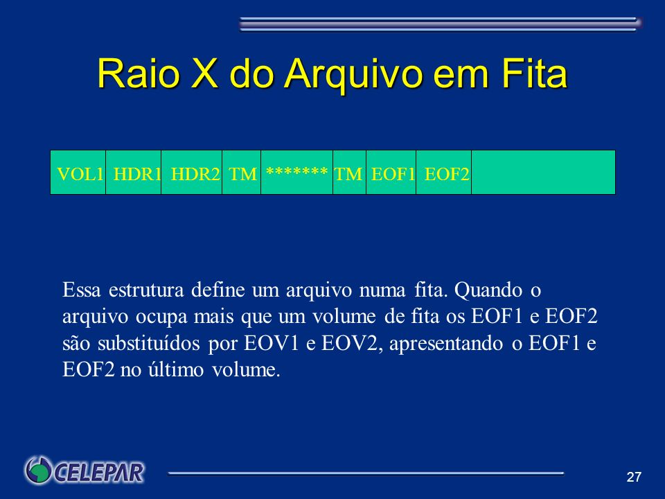 27 Raio X do Arquivo em Fita VOL1 HDR1 HDR2 TM ******* TM EOF1 EOF2 Essa estrutura define um arquivo numa fita. Quando o arquivo ocupa mais que um vol