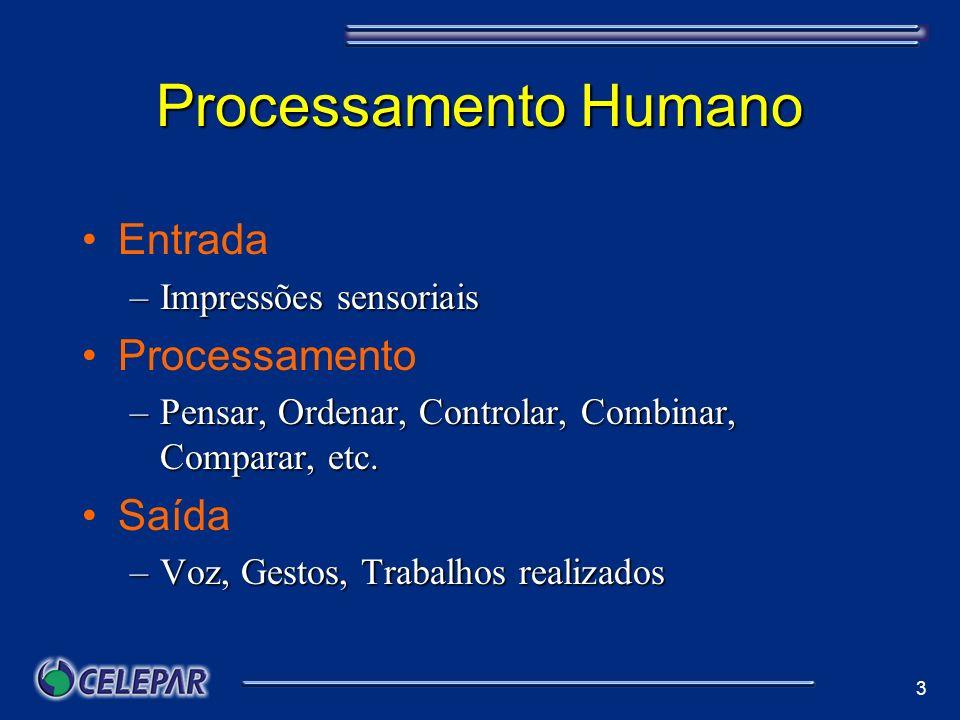 3 Processamento Humano Entrada –Impressões sensoriais Processamento –Pensar, Ordenar, Controlar, Combinar, Comparar, etc. Saída –Voz, Gestos, Trabalho