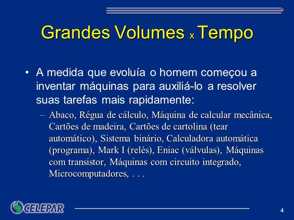 4 Grandes Volumes x Tempo A medida que evoluía o homem começou a inventar máquinas para auxiliá-lo a resolver suas tarefas mais rapidamente: –Abaco, R
