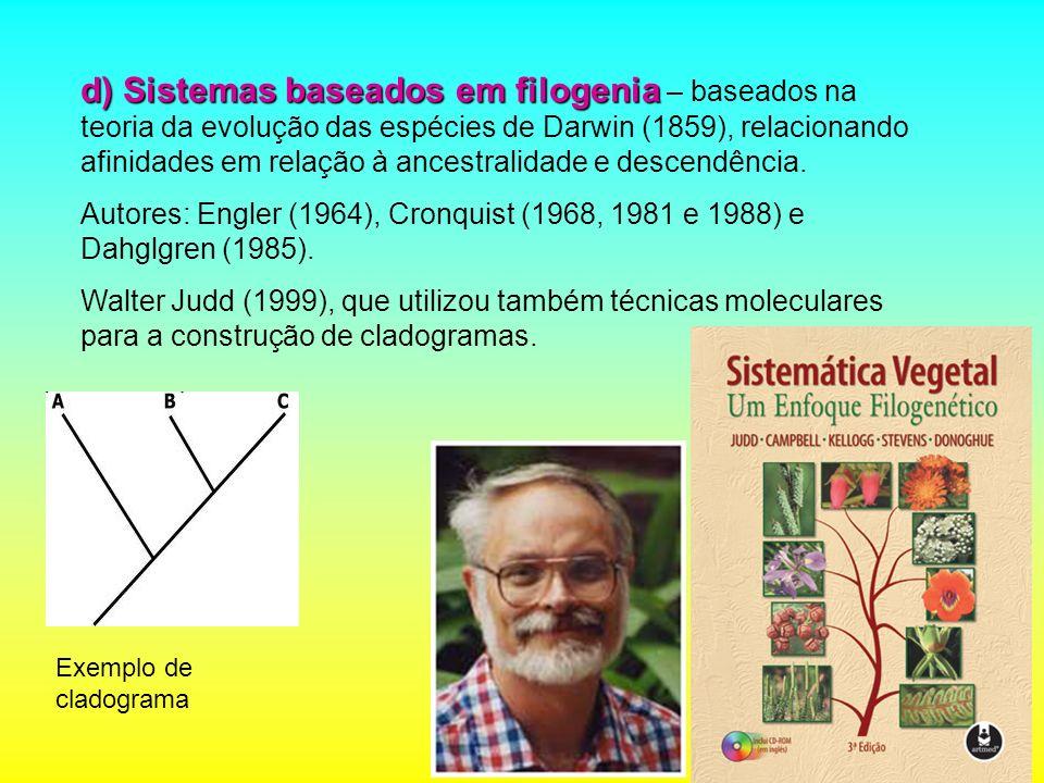 d) Sistemas baseados em filogenia d) Sistemas baseados em filogenia – baseados na teoria da evolução das espécies de Darwin (1859), relacionando afini