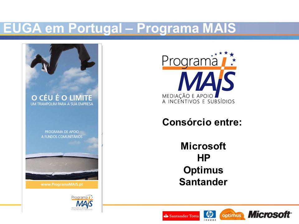 EUGA em Portugal – Programa MAIS Consórcio entre: Microsoft HP Optimus Santander